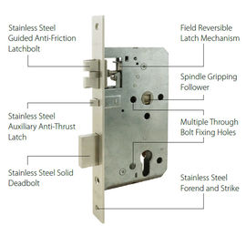 China ANSI Grade 1 Door Mortise Lock Body With 72mm Centers 60mm Backset OEM / ODM factory